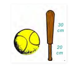 Peralatan dan Perlengkapan Bola Kasti