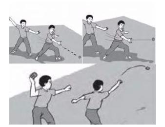 Teknik Melempar Bola