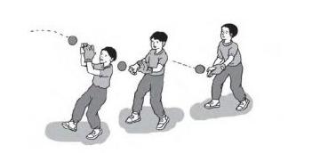 Teknik Menangkap Bola