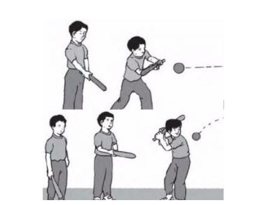 Teknik Melambungkan Bola Kasti