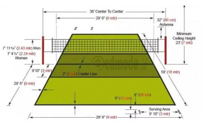 Ukuran Lapangan Permainan Bola Voli